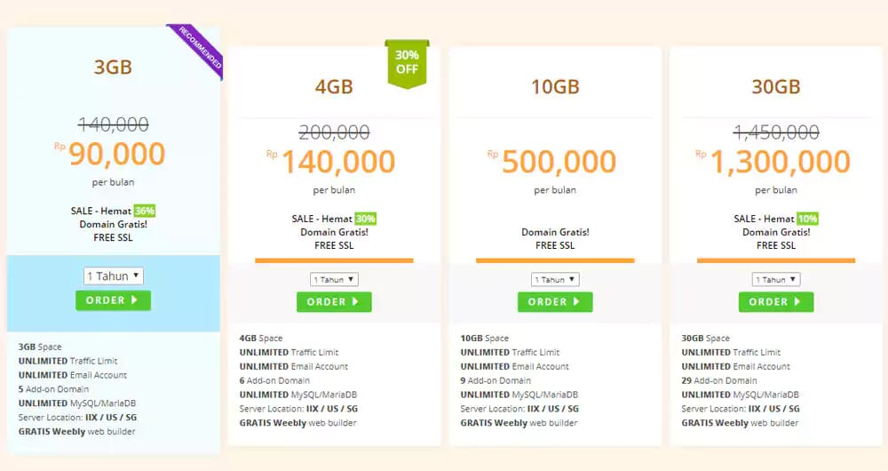 Harga Hosting Enterprice
